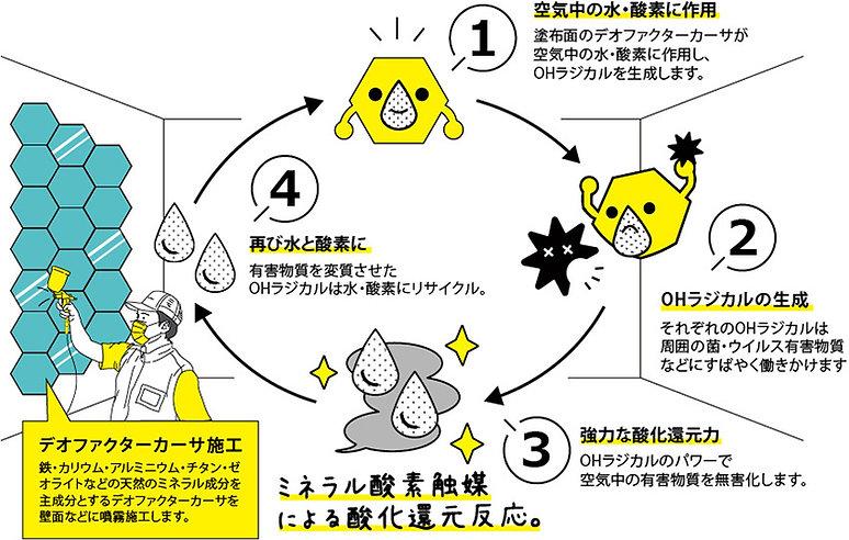 OHラジカル_文字入り_2.jpg