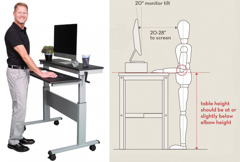 What Is All The Rage Around Standing Desks Sarah Boughtwood