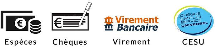 Chèque bancaire, CESU(Chèque Emploi Service Universel), Virement bancaire , Espèces