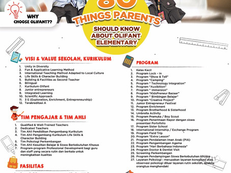 80 THINGS PARENTS SHOULD KNOW ABOUT OLIFANT HIGH SCHOOL