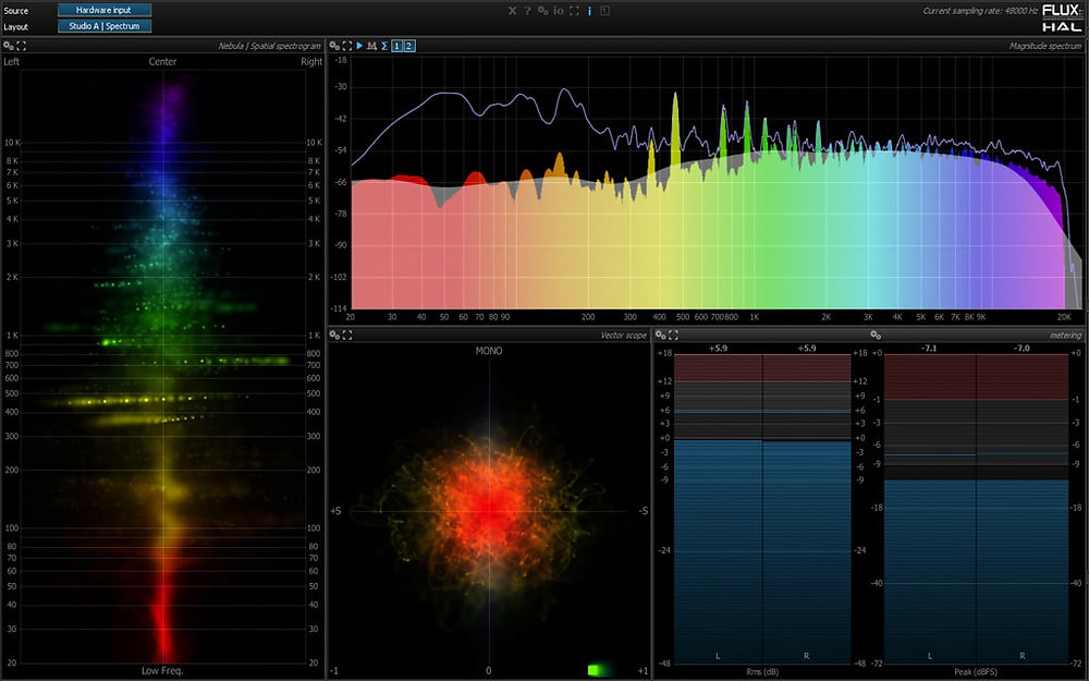 Flux Pure Analyzer Essential Mastering