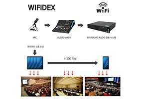 wifidex tech.png