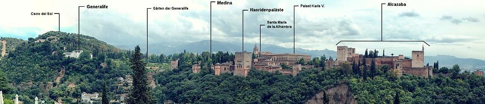 Alhambra - Übersicht vom Mirador de San Nicolás