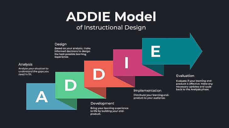 water_bear_learning_addie_model1.jpg
