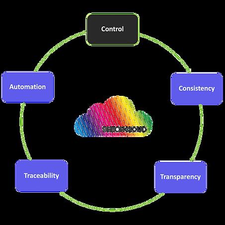 Enterprise Circle Infographic PNG_2.png