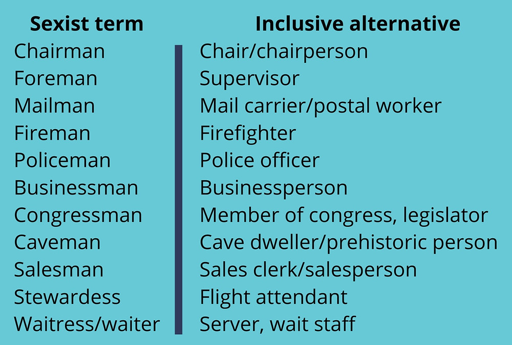 List of sexist terms with alternatives