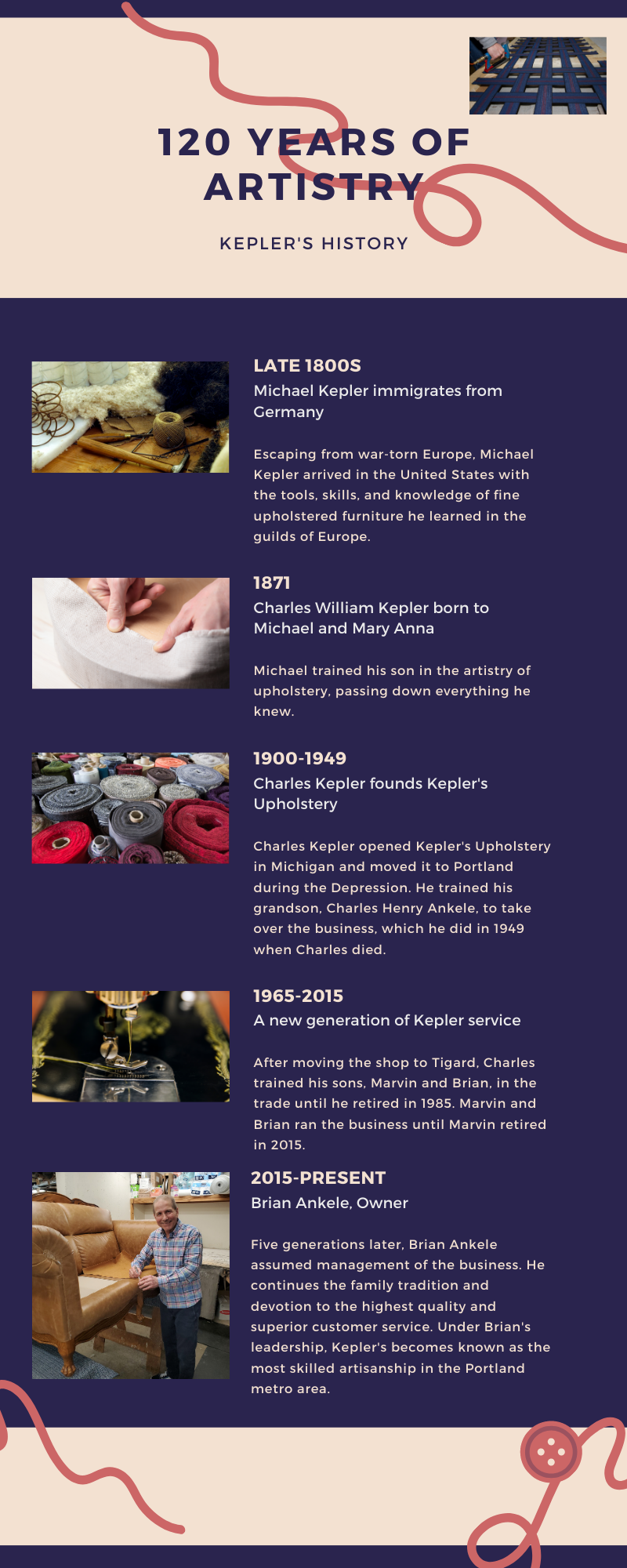 120 Years of Artistry, history of Kepler's Upholstery & Custom Furniture