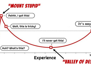The Dangers of a Little Knowledge - The Dunning-Kruger Effect
