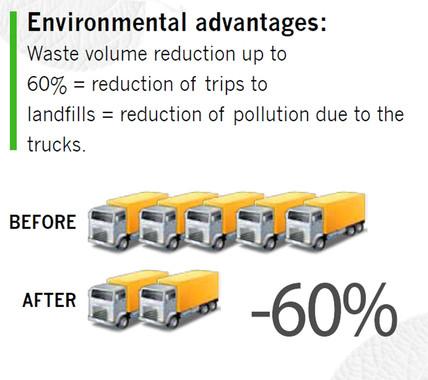 positiver Umwelteinfluss