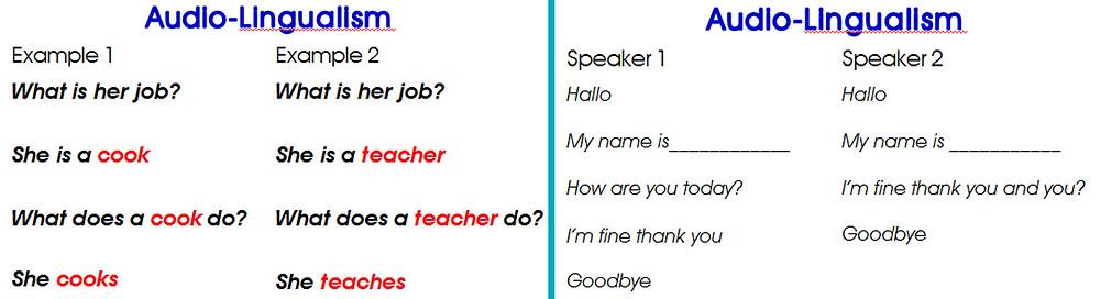 ตัวอย่างของบทสนทนาและบทเรียนแบบ audio-lingualism