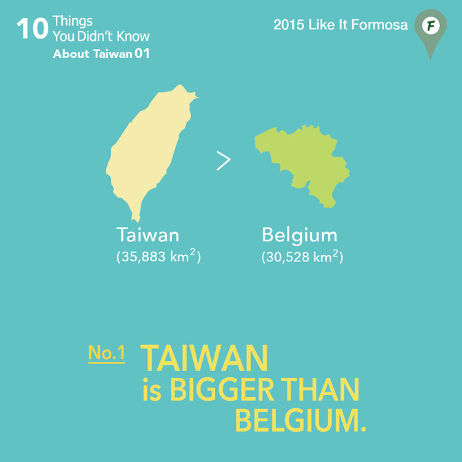10 Things You Didn't Know about Taiwan