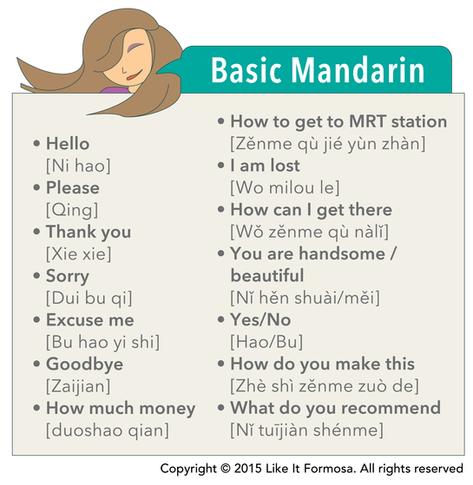 Basic Mandarin