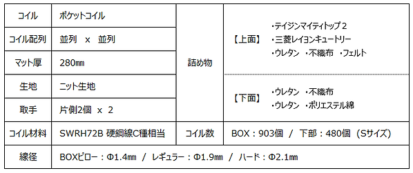 MS-DUE details.png