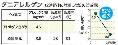 ginsetsu effect dani 01.jpg