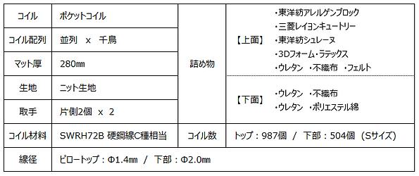 MS-QUATRO details.png