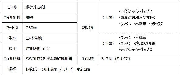 MS-TRE details.png