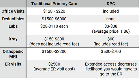 Compare-Costs-Table.png
