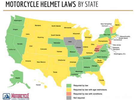 Mandatory Helmet Laws Across The U.S. /  Helmet Laws by State