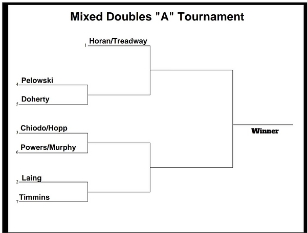 Mixed Doubles Tourney A_edited.png