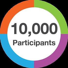 10k-participants.png