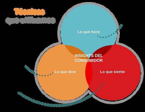nuestras_metodologías-01.png