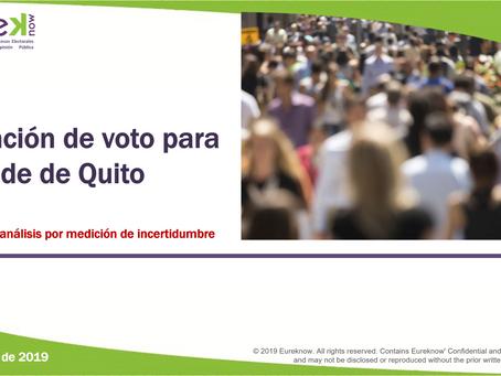 INTENCIÓN DE VOTO PARA ALCALDE DE QUITO 11 de marzo de 2019