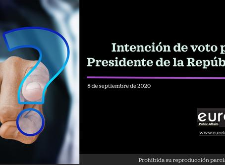 Análisis de Intención de Voto para Presidente de la República