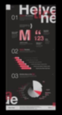 Helvetica Infographic