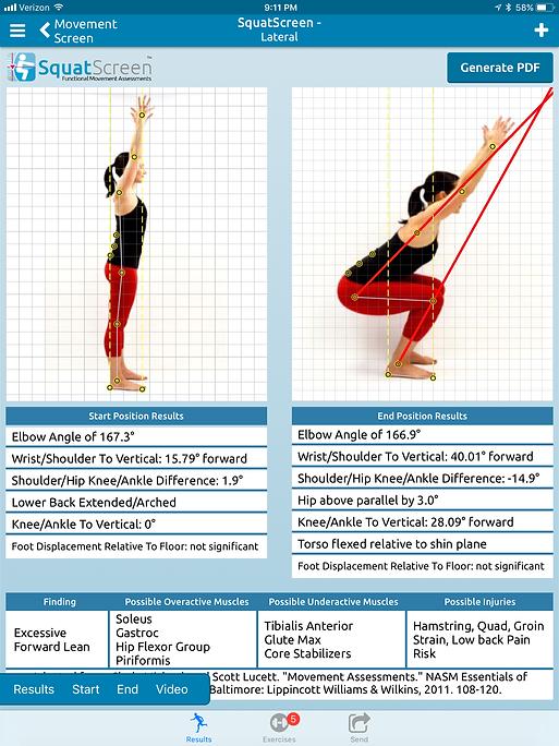 Hållningsanalys squat