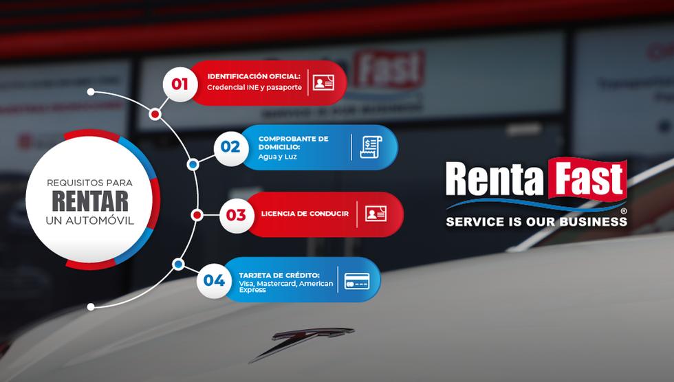 Requisitos para rentar un automóvil: