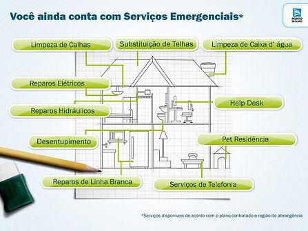 Porto_Seguro_Residência_-_Unionseg.jpg