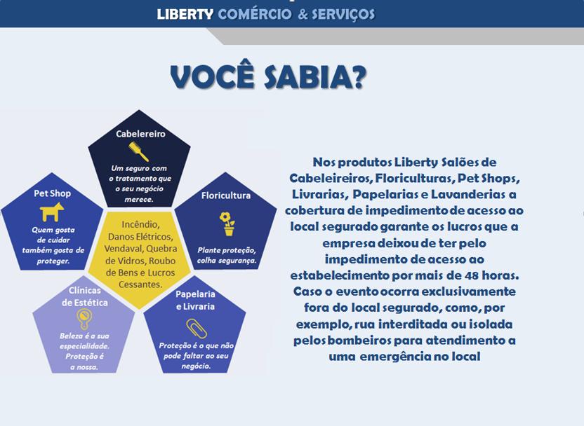 Liberty Comércio e Serviços, Seguro Empresarial, Floricultura, Pet Shops, Livrarias, Papelarias e Lavanderias, Unionseg, Corretora de Seguros