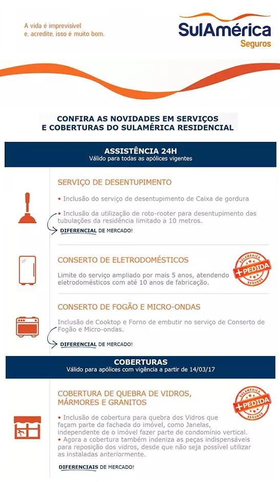 sulamerica residencial, seguro residencial, melhor seguro residencial, sulamerica, unionseg, corretores de seguros