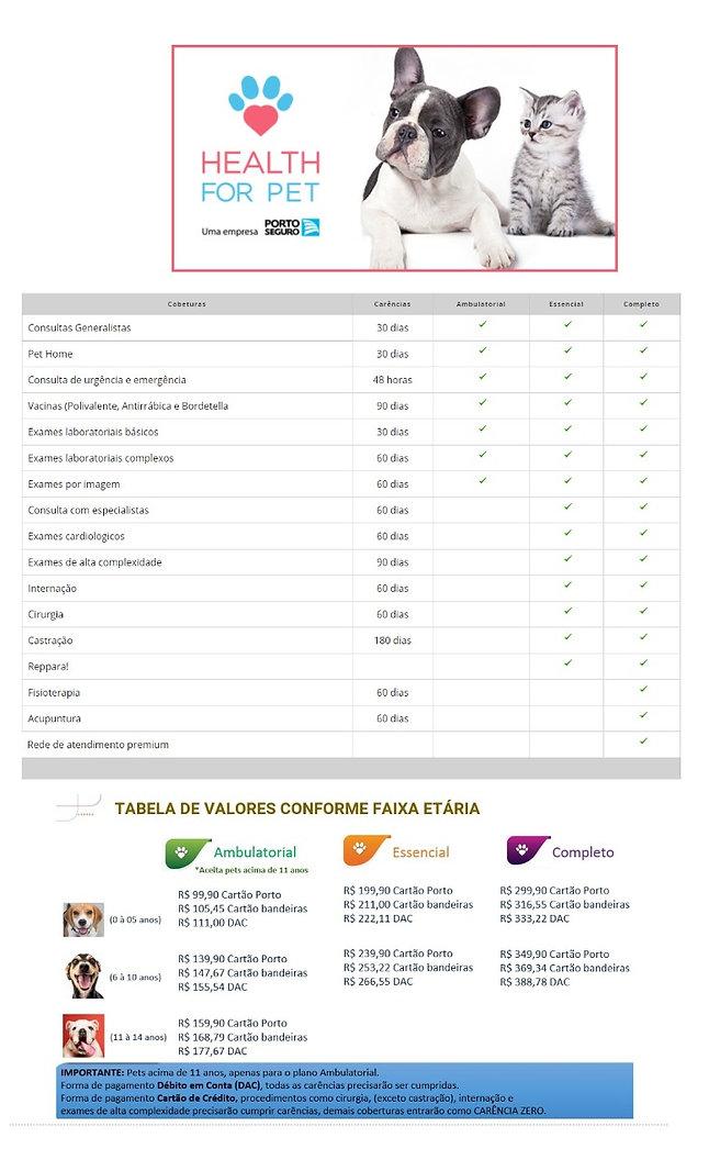 Health For Pet - Preços Março de 2021.jp