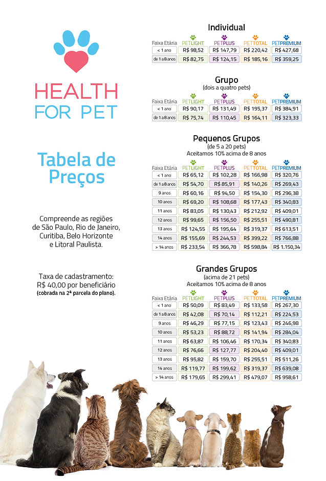 Health for pet, plano de saúde pet, plano de saúde animal, plano para cães, plano para gatos, health4pet, Unionseg, corretora de seguros