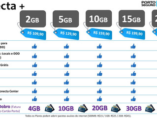 Porto Conecta com Internet em Dobro