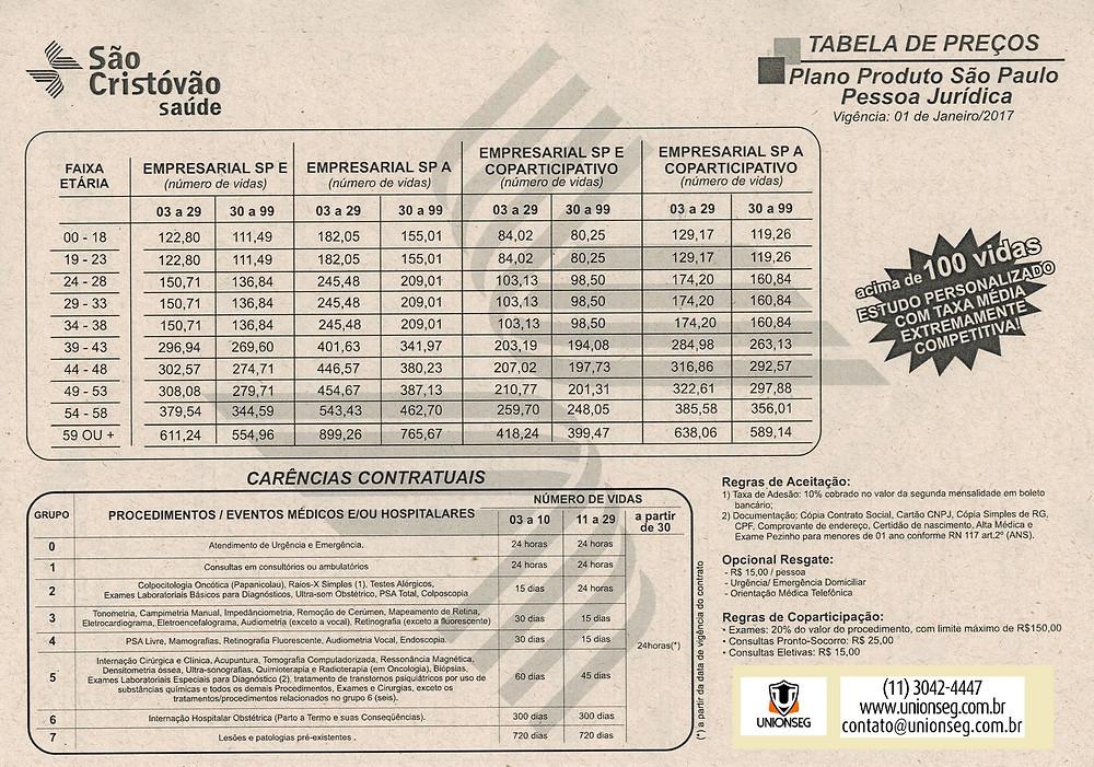 Tabela de Preço São Cristovão, São Cristóvão Saúde, Plano de Saúde, Saúde PME, PME, Empresarial, Unionseg, Corretora de Seguros