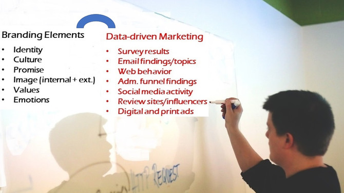 Branding or Data-Driven Marketing for Your School or College? You Need Both.