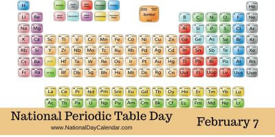 Celebrating the Elements on National Periodic Table Day!