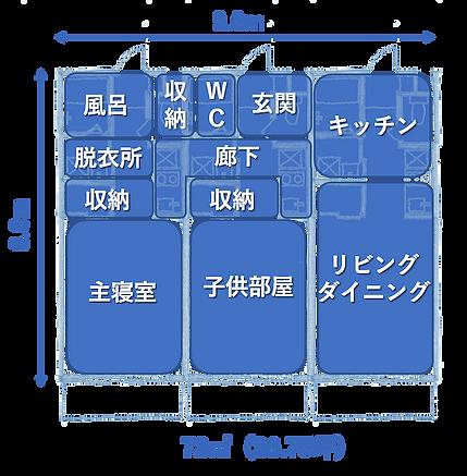 07_最小空間4個分v2.png