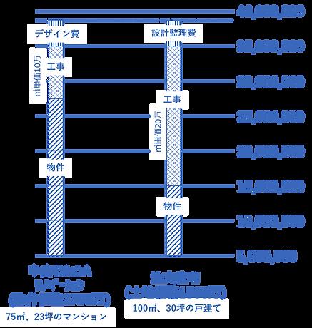09_総予算の検討.png