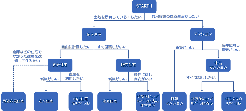 04_検証1.png