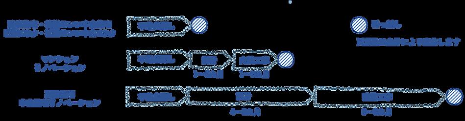 03_スケジュール.png