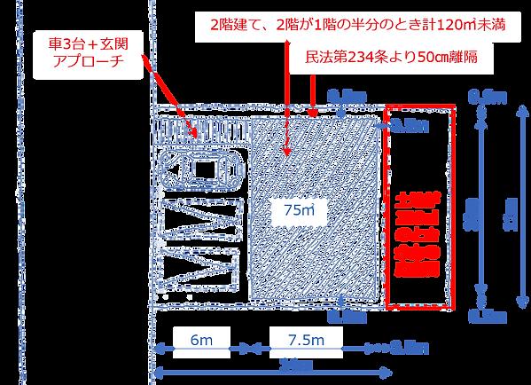 14_住宅規模計画.png
