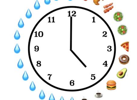 Intermittent Fasting 101