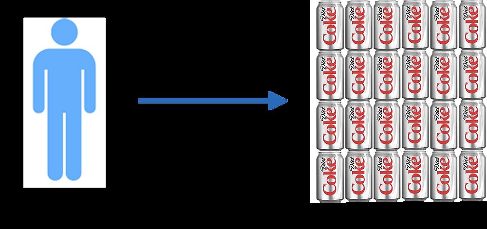 ADI aspartame