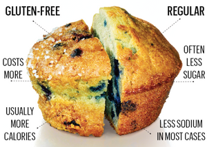 https://www.consumerreports.org/cro/magazine/2015/01/will-a-gluten-free-diet-really-make-you-healthier/index.htm