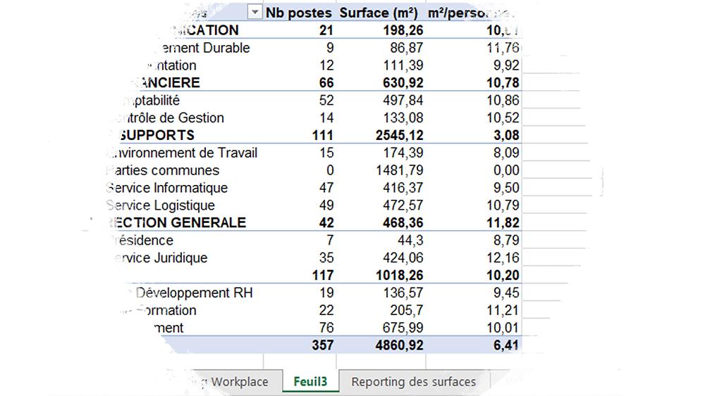 image tableau croisé dynamique excel Surfy reporting