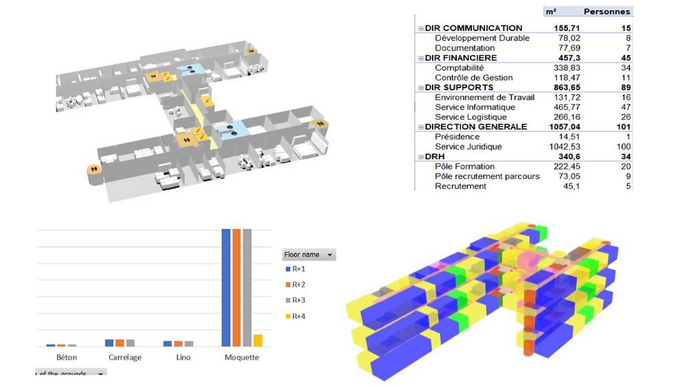 tableaux croisés dynamiques, histogramme et plans en 3D à l'aide de Surfyplans