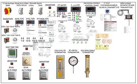 Sıcaklık Ölçme ve Kontrol Deney Düzeneği